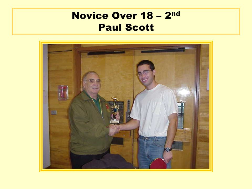 Novice Over 18 – 2 nd Paul Scott