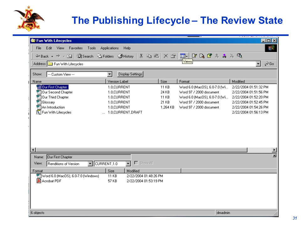 31 The Publishing Lifecycle – The Review State