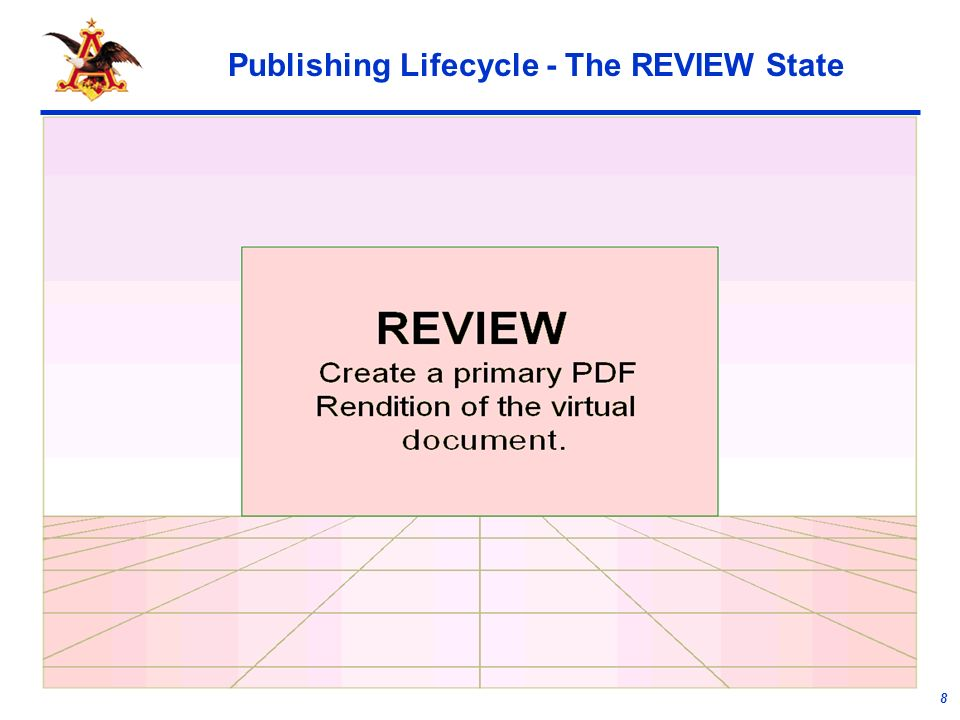 8 Publishing Lifecycle - The REVIEW State