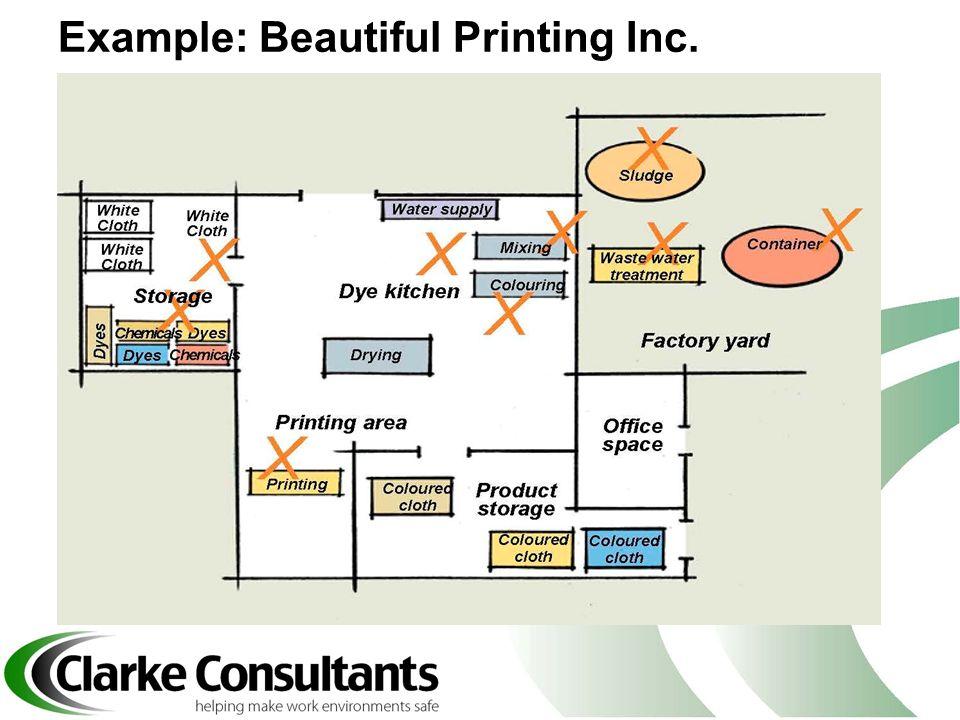 Example: Beautiful Printing Inc.