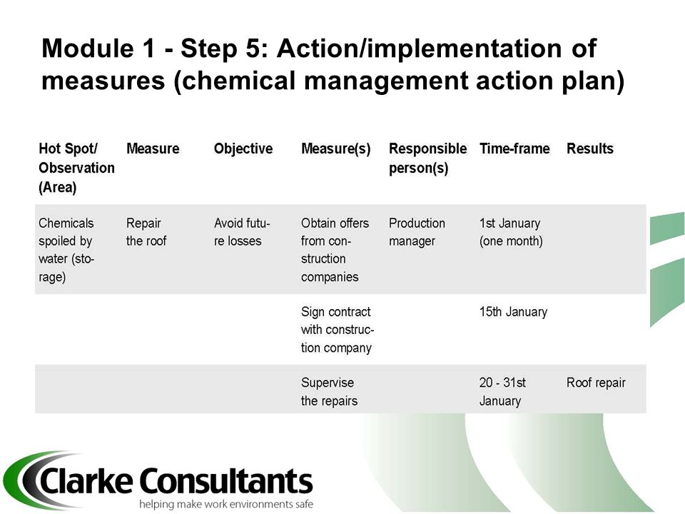 Module 1 - Step 5: Action/implementation of measures (chemical management action plan)