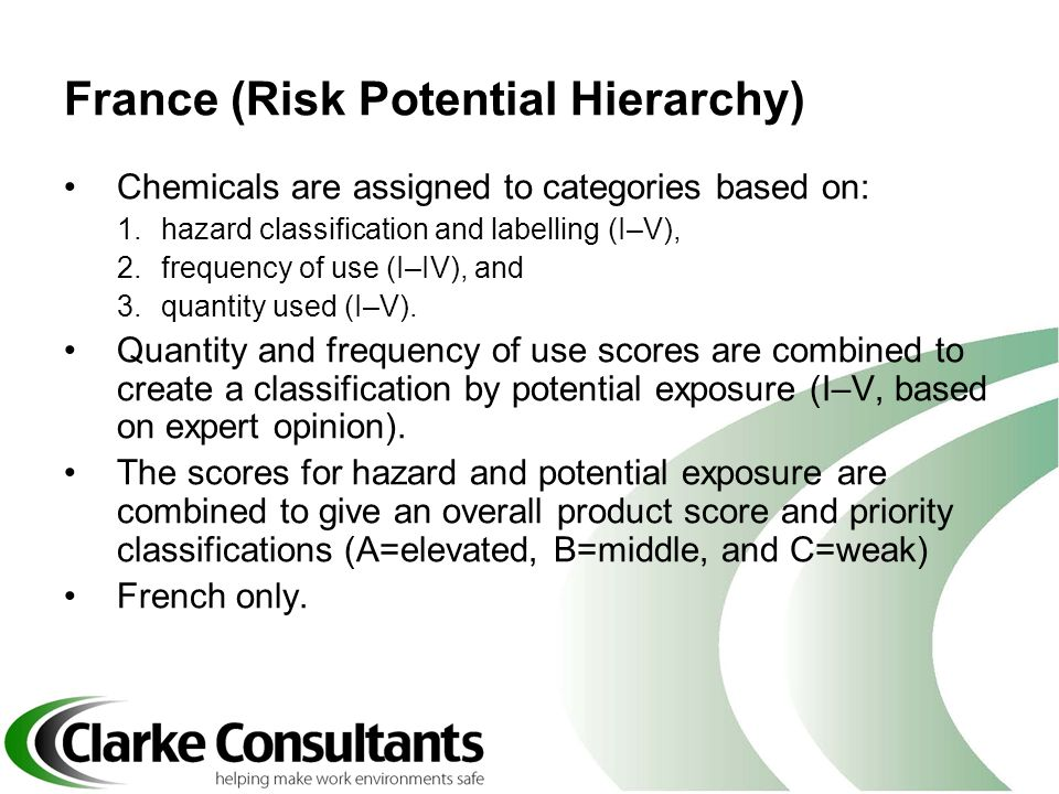 France (Risk Potential Hierarchy) Chemicals are assigned to categories based on: 1.hazard classification and labelling (I–V), 2.frequency of use (I–IV