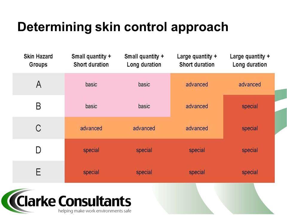 Determining skin control approach