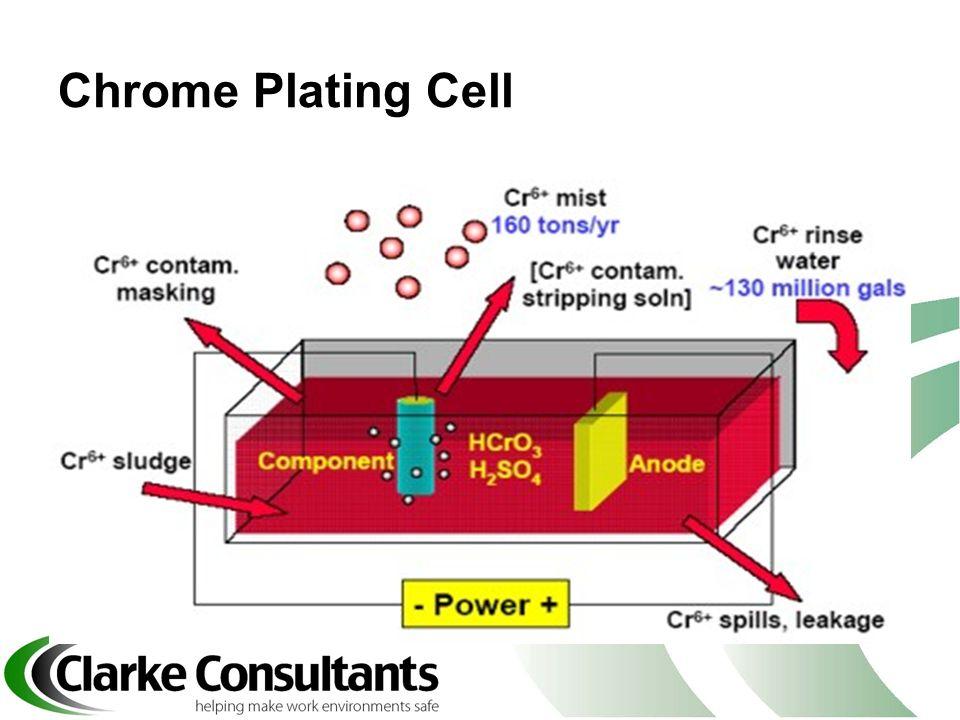Chrome Plating Cell
