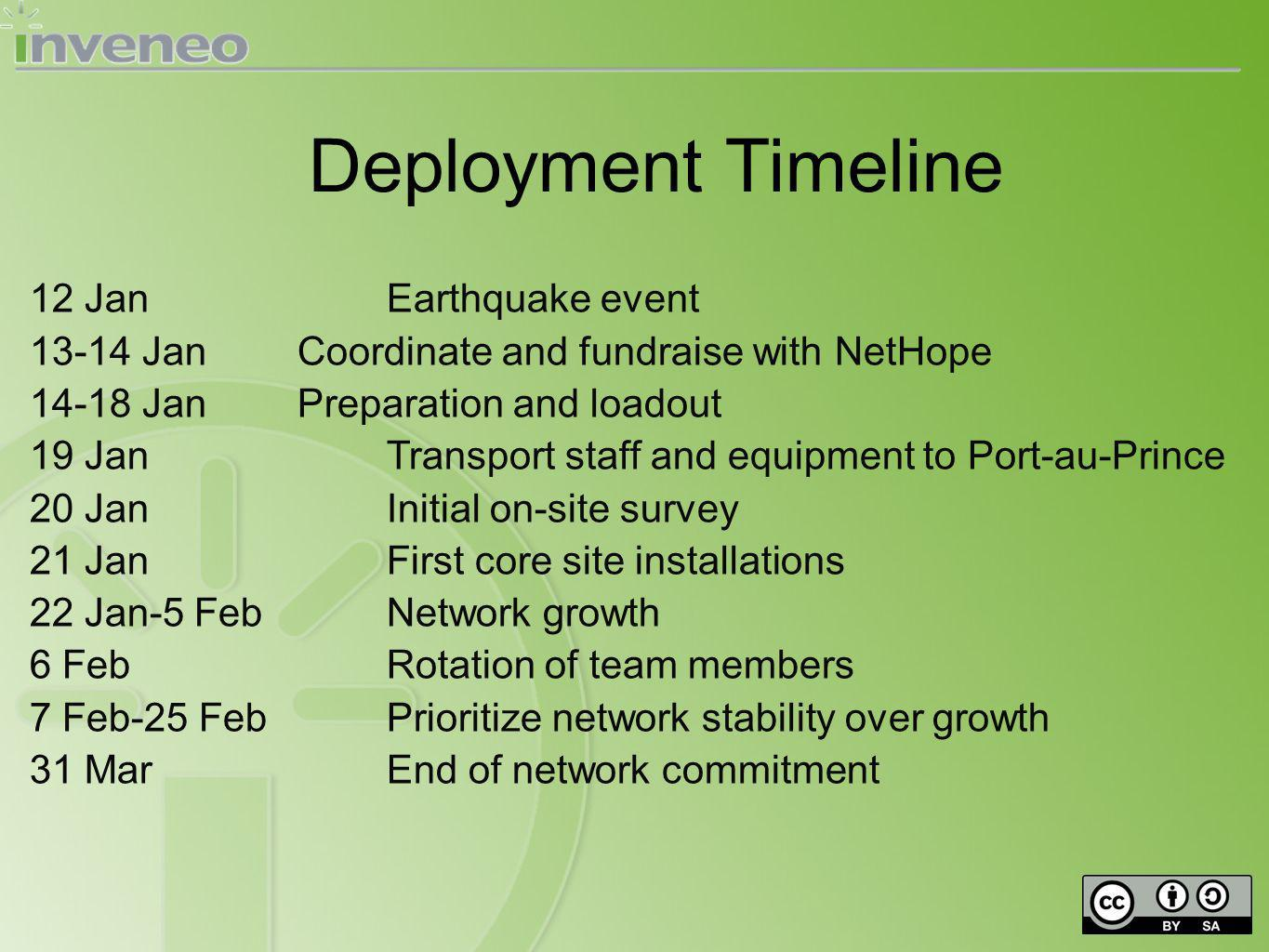 12 JanEarthquake event 13-14 JanCoordinate and fundraise with NetHope 14-18 JanPreparation and loadout 19 JanTransport staff and equipment to Port-au-Prince 20 JanInitial on-site survey 21 JanFirst core site installations 22 Jan-5 FebNetwork growth 6 FebRotation of team members 7 Feb-25 FebPrioritize network stability over growth 31 MarEnd of network commitment Deployment Timeline