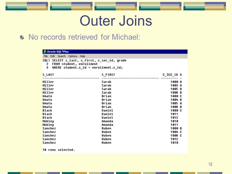 18 Outer Joins No records retrieved for Michael: