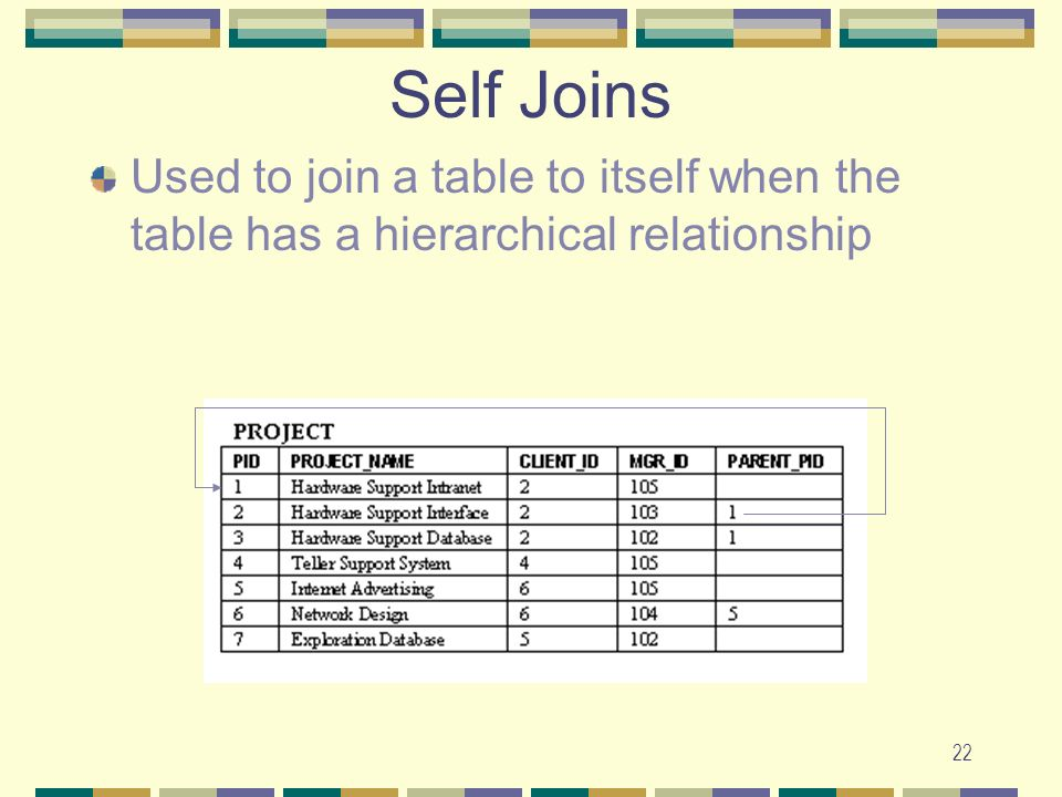 22 Self Joins Used to join a table to itself when the table has a hierarchical relationship