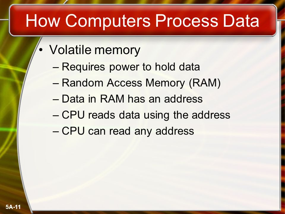 5A-11 How Computers Process Data Volatile memory –Requires power to hold data –Random Access Memory (RAM) –Data in RAM has an address –CPU reads data