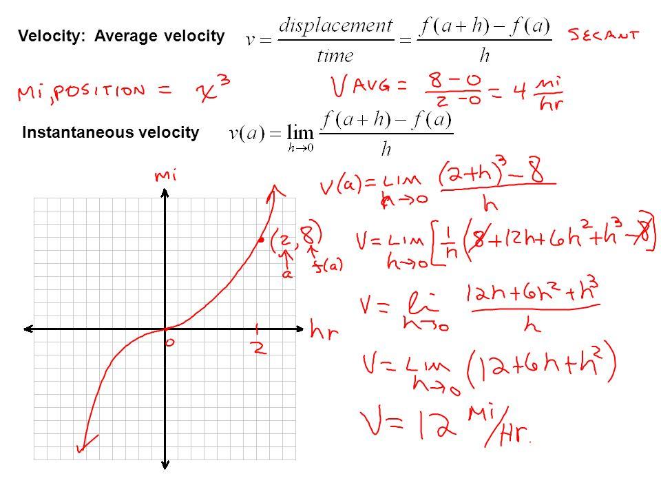 Velocity: Average velocity Instantaneous velocity