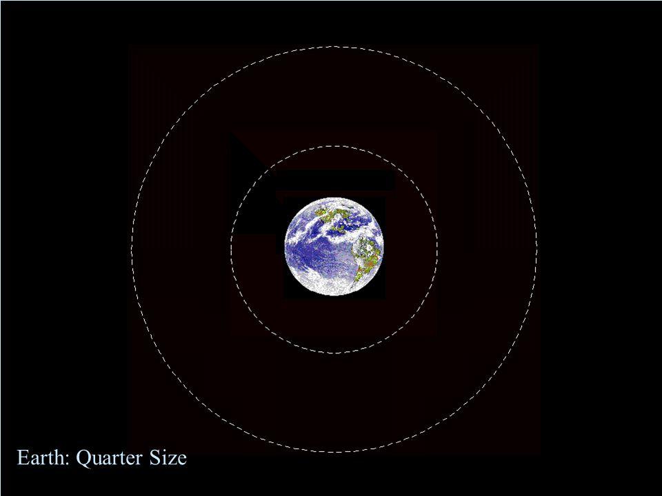 Earth: half size Earth: Half Size
