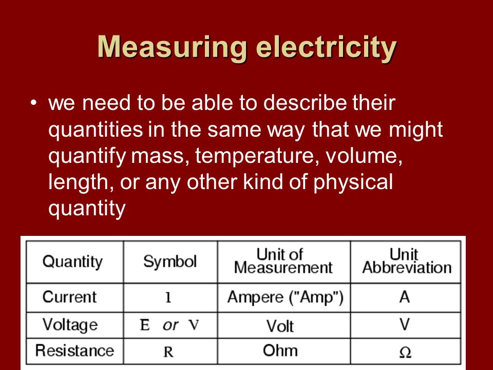 Measuring electricity we need to be able to describe their quantities in the same way that we might quantify mass, temperature, volume, length, or any other kind of physical quantity