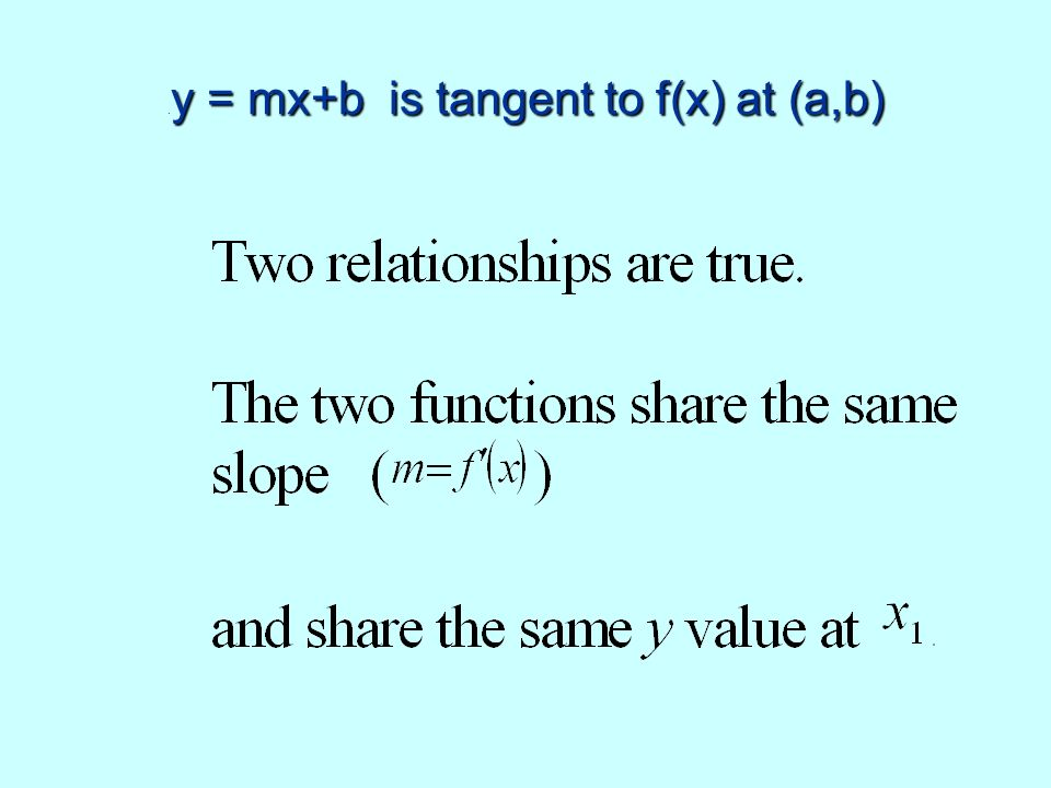 y = mx+b is tangent to f(x) at (a,b). y = mx+b is tangent to f(x) at (a,b)