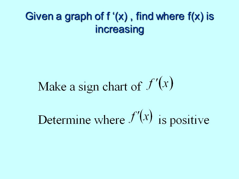 Given a graph of f (x), find where f(x) is increasing