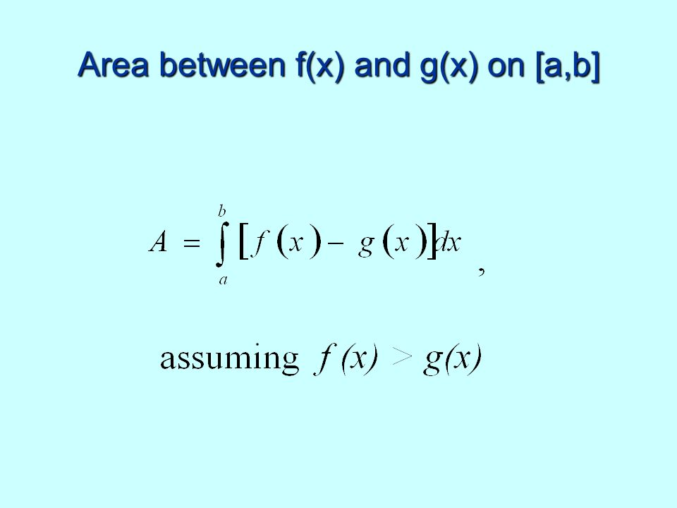 Area between f(x) and g(x) on [a,b]