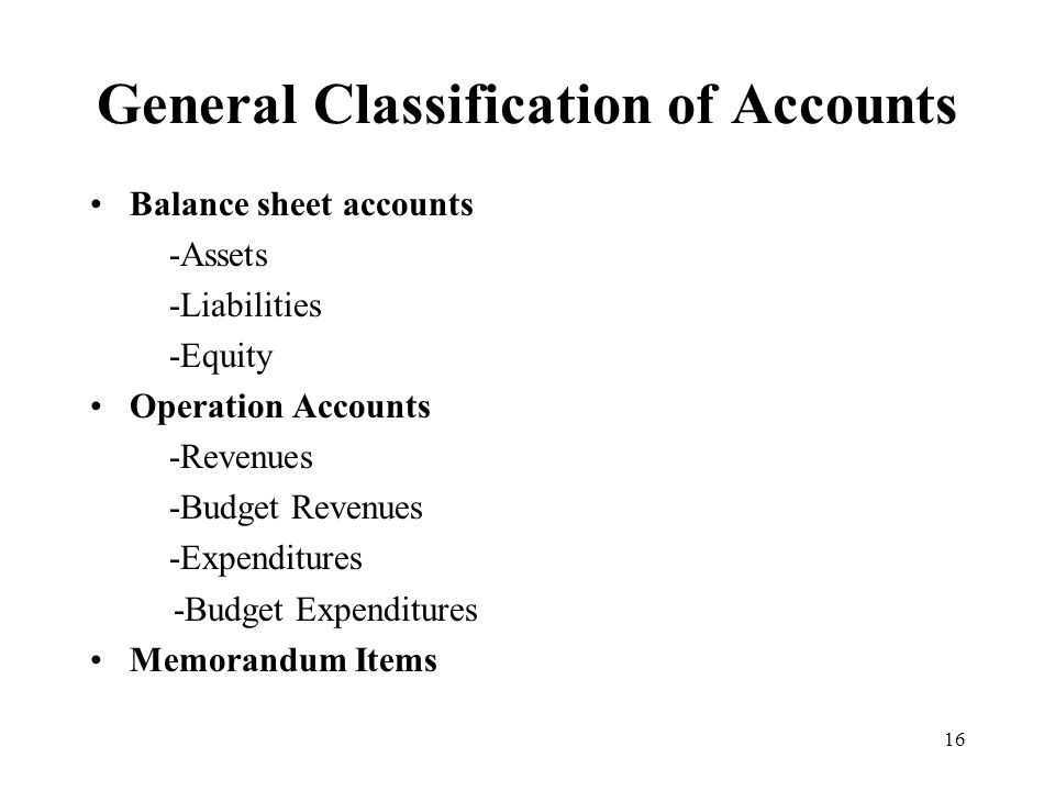 16 General Classification of Accounts Balance sheet accounts -Assets -Liabilities -Equity Operation Accounts -Revenues -Budget Revenues -Expenditures