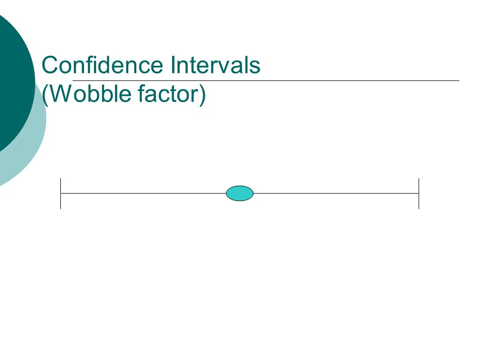 Confidence Intervals (Wobble factor)