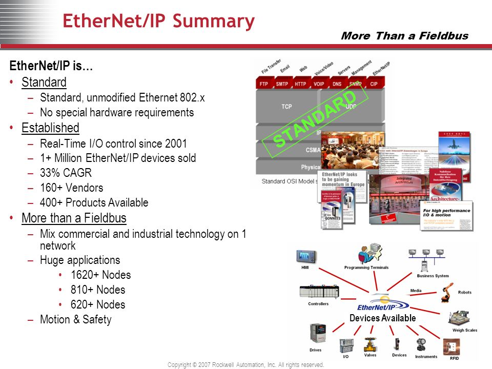 Copyright © 2007 Rockwell Automation, Inc. All rights reserved. EtherNet/IP Summary EtherNet/IP is… Standard –Standard, unmodified Ethernet 802.x –No