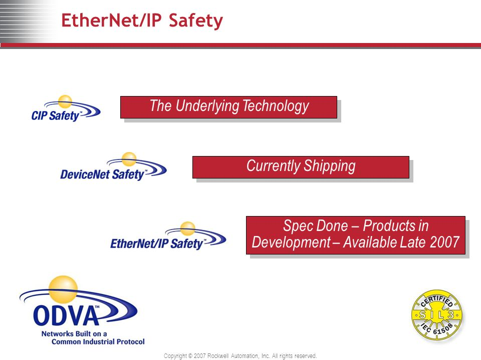 Copyright © 2007 Rockwell Automation, Inc. All rights reserved. EtherNet/IP Safety The Underlying Technology Currently Shipping Spec Done – Products i