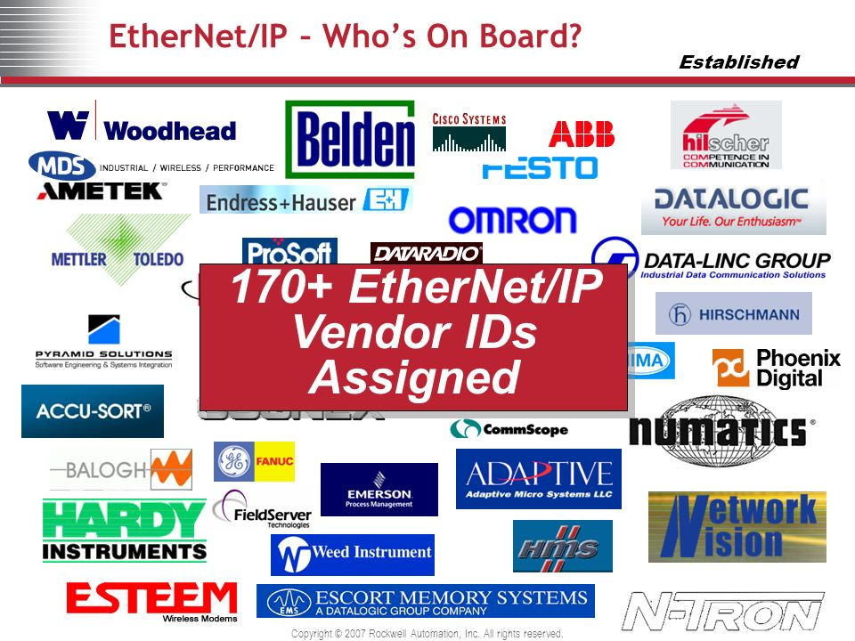 Copyright © 2007 Rockwell Automation, Inc. All rights reserved. EtherNet/IP – Whos On Board? Established 170+ EtherNet/IP Vendor IDs Assigned