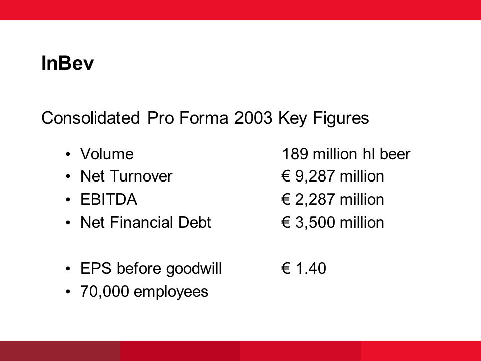 InBev Consolidated Pro Forma 2003 Key Figures Volume 189 million hl beer Net Turnover 9,287 million EBITDA 2,287 million Net Financial Debt 3,500 million EPS before goodwill ,000 employees