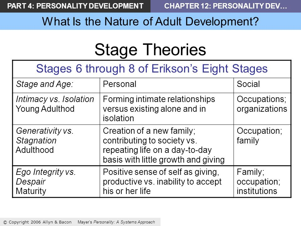 PART 4: PERSONALITY DEVELOPMENTCHAPTER 12: PERSONALITY DEV… What Is the Nature of Adult Development? © Copyright 2006 Allyn & Bacon Mayers Personality