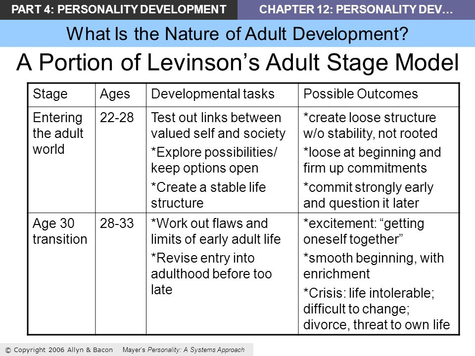 PART 4: PERSONALITY DEVELOPMENTCHAPTER 12: PERSONALITY DEV… What Is the Nature of Adult Development.