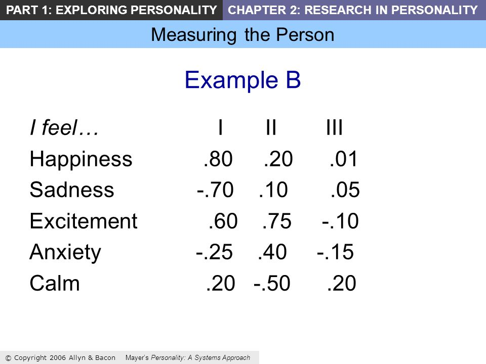 Measuring the Person © Copyright 2006 Allyn & Bacon Mayers Personality: A Systems Approach PART 1: EXPLORING PERSONALITYCHAPTER 2: RESEARCH IN PERSONALITY Example B I feel… I II III Happiness.80.20.01 Sadness -.70.10.05 Excitement.60.75 -.10 Anxiety -.25.40 -.15 Calm.20 -.50.20