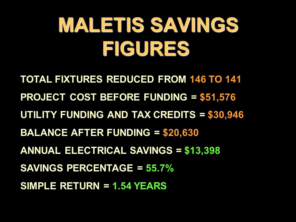 MALETIS SAVINGS FIGURES MALETIS SAVINGS FIGURES TOTAL FIXTURES REDUCED FROM 146 TO 141 PROJECT COST BEFORE FUNDING = $51,576 UTILITY FUNDING AND TAX C
