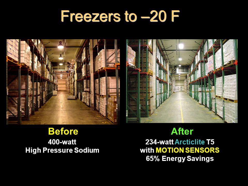 Freezers to –20 F Before 400-watt High Pressure Sodium After 234-watt Arcticlite T5 with MOTION SENSORS 65% Energy Savings