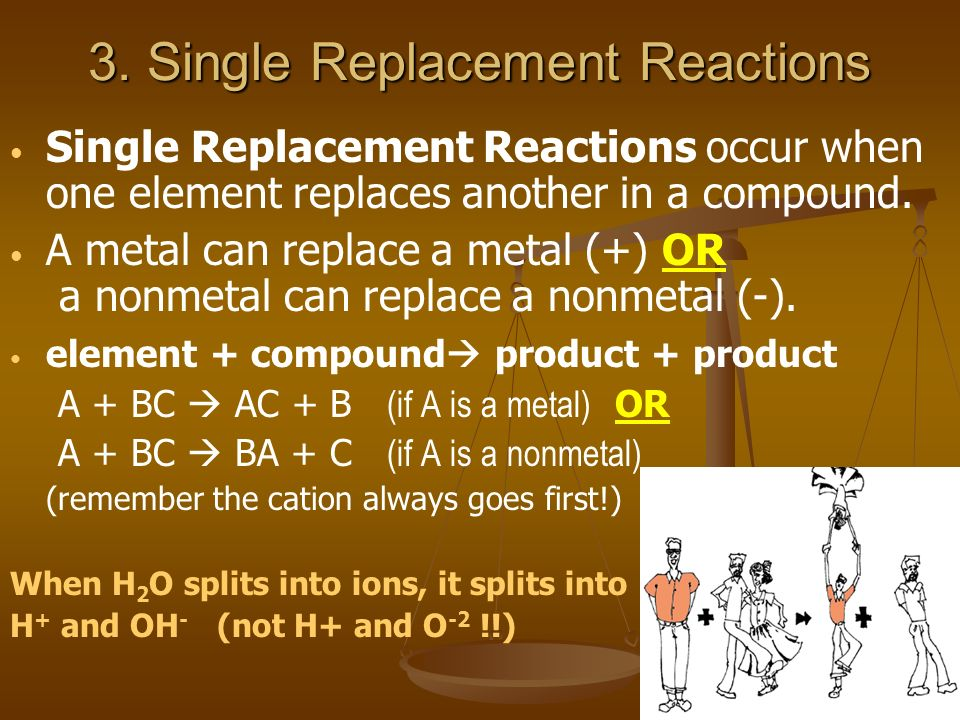 3. Single Replacement Reactions Single Replacement Reactions occur when one element replaces another in a compound. A metal can replace a metal (+) OR