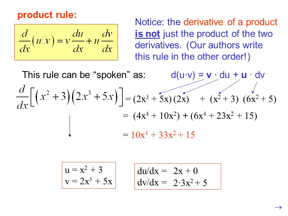 product rule: Notice: the derivative of a product is not just the product of the two derivatives. (Our authors write this rule in the other order!) Th