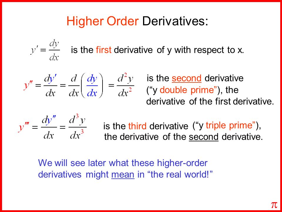 Higher Order Derivatives: is the first derivative of y with respect to x.