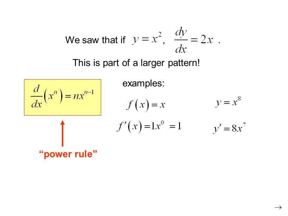 We saw that if,. This is part of a larger pattern! examples: power rule