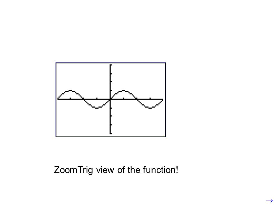 ZoomTrig view of the function!
