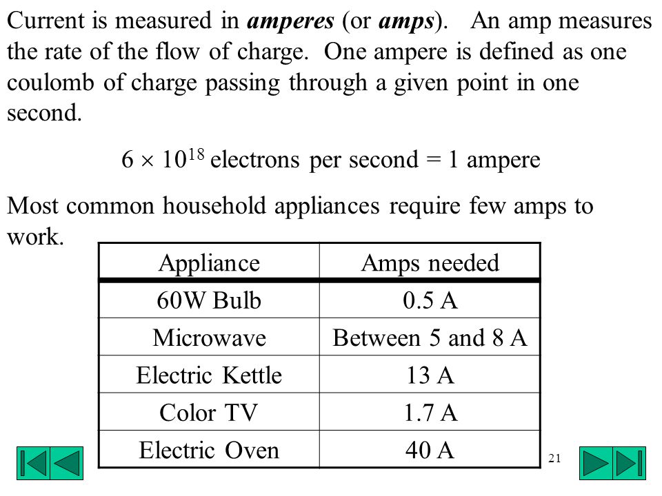 21 Current is measured in amperes (or amps).An amp measures the rate of the flow of charge. One ampere is defined as one coulomb of charge passing thr