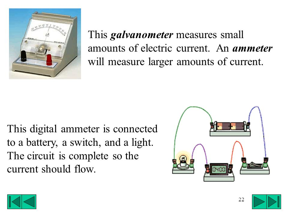 22 This galvanometer measures small amounts of electric current. An ammeter will measure larger amounts of current. This digital ammeter is connected