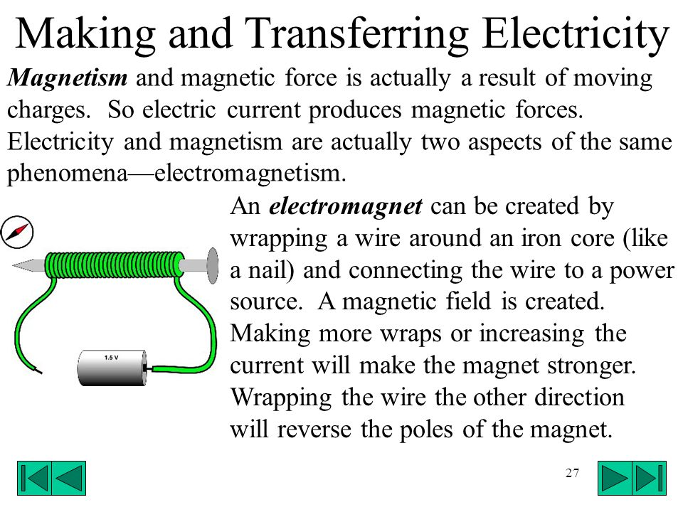 27 Making and Transferring Electricity Magnetism and magnetic force is actually a result of moving charges. So electric current produces magnetic forc