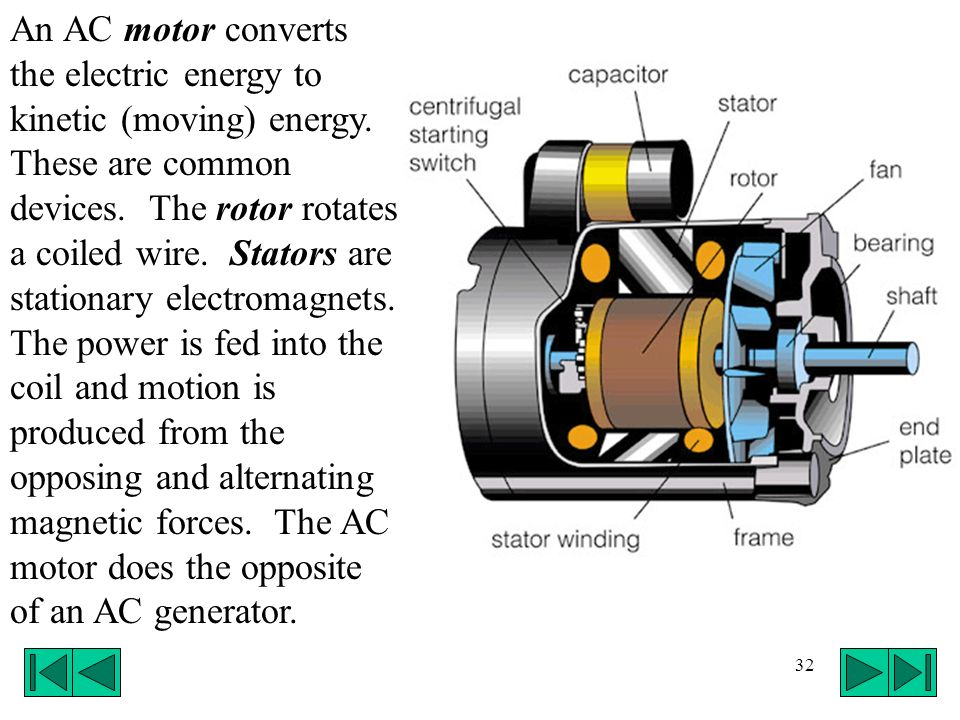 32 An AC motor converts the electric energy to kinetic (moving) energy. These are common devices. The rotor rotates a coiled wire. Stators are station