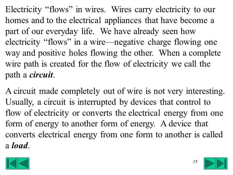 35 Electricity flows in wires. Wires carry electricity to our homes and to the electrical appliances that have become a part of our everyday life. We