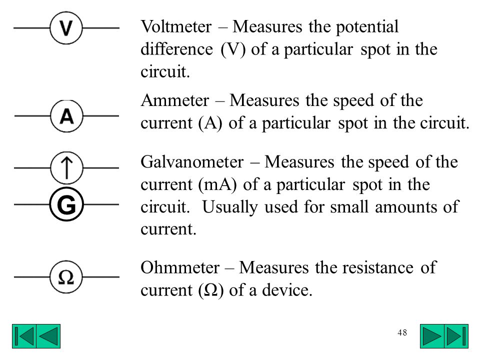 48 G Voltmeter – Measures the potential difference (V) of a particular spot in the circuit. Ammeter – Measures the speed of the current (A) of a parti