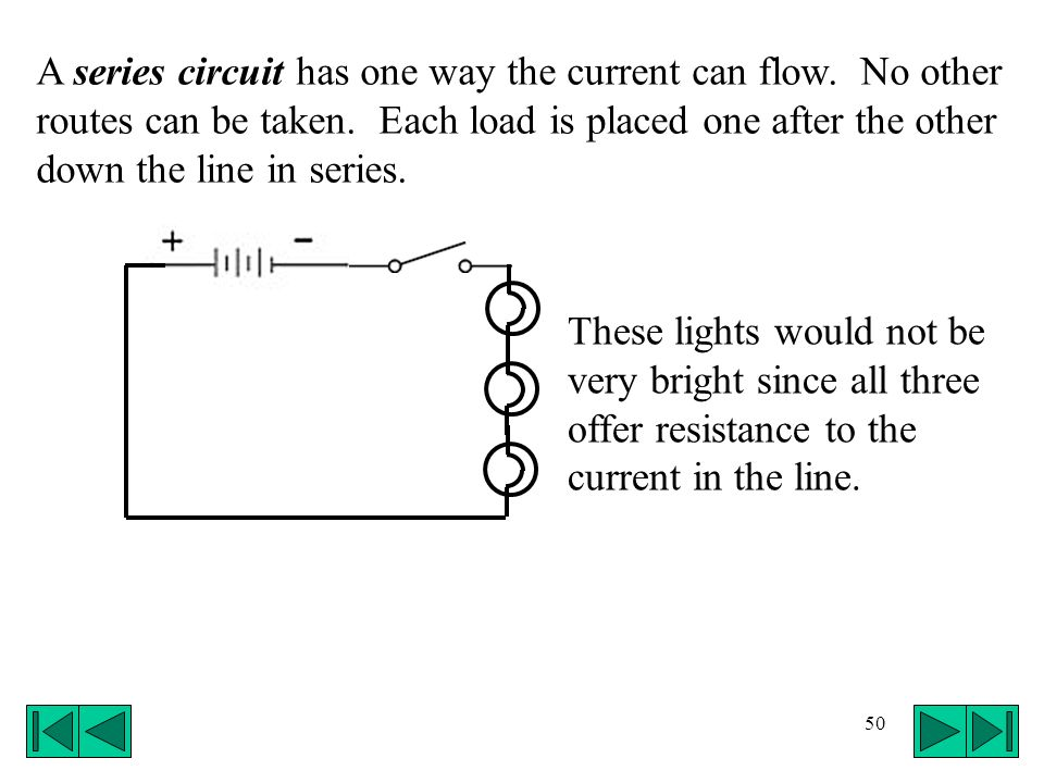 50 A series circuit has one way the current can flow. No other routes can be taken. Each load is placed one after the other down the line in series. T