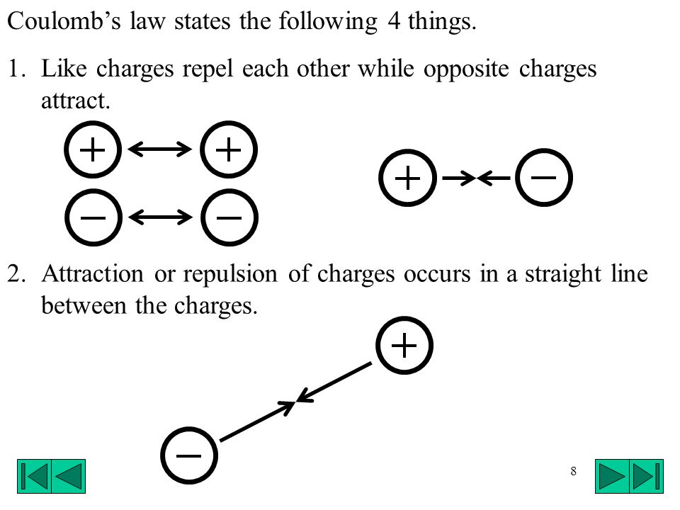 8 Coulombs law states the following 4 things. 1.Like charges repel each other while opposite charges attract. 2.Attraction or repulsion of charges occ