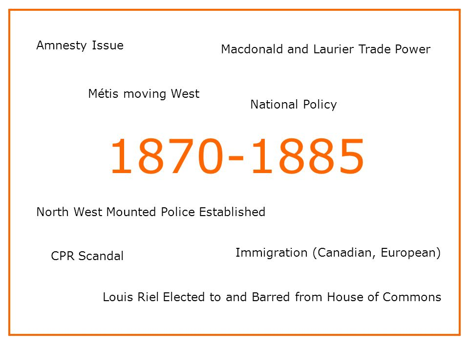 1870-1885 Amnesty Issue Métis moving West National Policy CPR Scandal North West Mounted Police Established Louis Riel Elected to and Barred from Hous