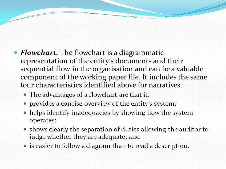 Flowchart. The flowchart is a diagrammatic representation of the entitys documents and their sequential flow in the organisation and can be a valuable
