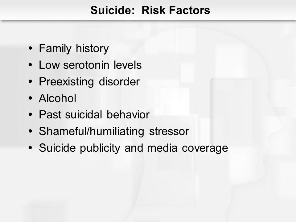 Suicide: Risk Factors Family history Low serotonin levels Preexisting disorder Alcohol Past suicidal behavior Shameful/humiliating stressor Suicide pu