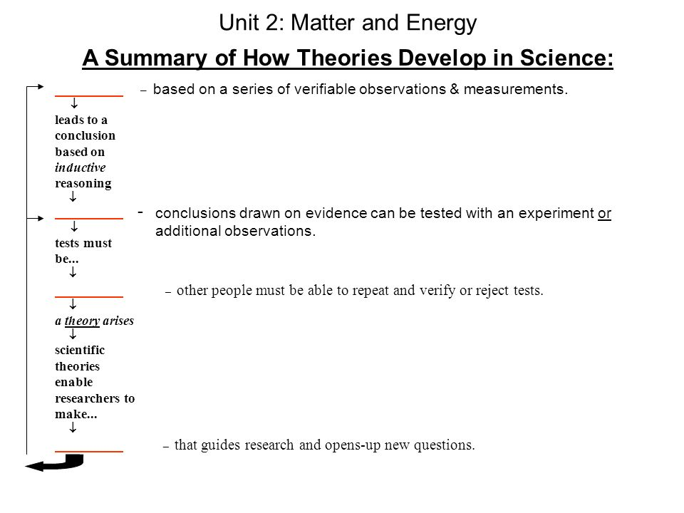 A Summary of How Theories Develop in Science: – based on a series of verifiable observations & measurements. leads to a conclusion based on inductive