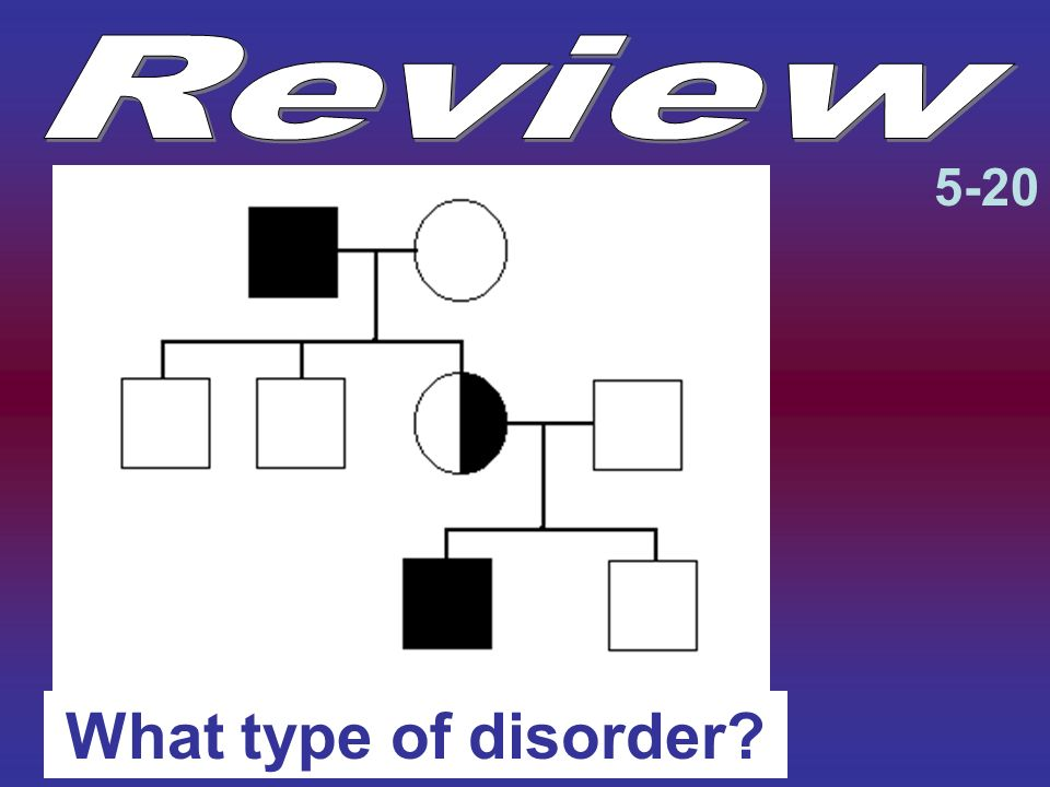 5-20 What type of disorder?