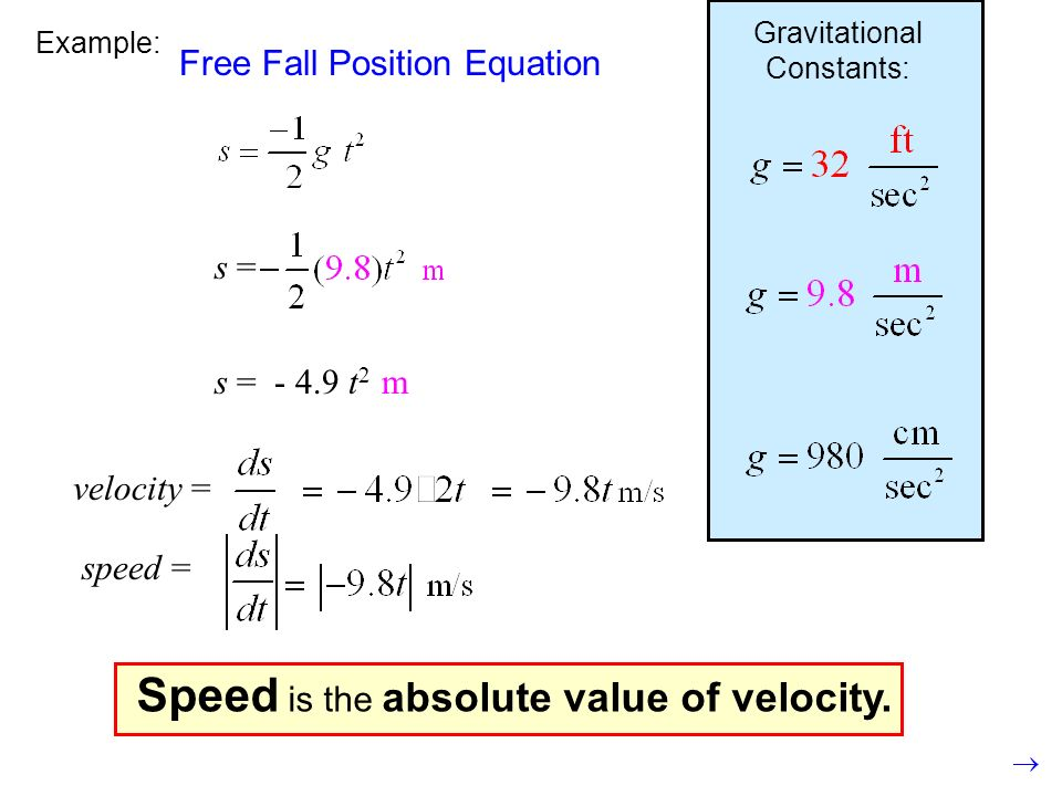 Example: Free Fall Position Equation Gravitational Constants: Speed is the absolute value of velocity. s = - 4.9 t 2 m velocity = s = speed =