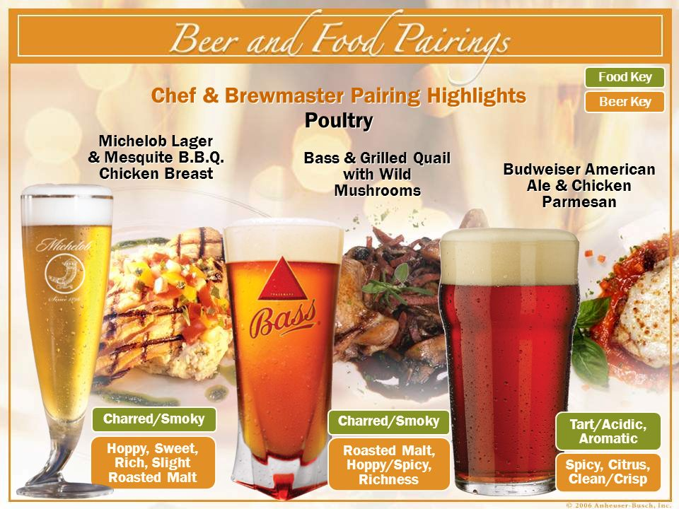 Chef & Brewmaster Pairing Highlights Poultry Michelob Lager & Mesquite B.B.Q. Chicken Breast Bass & Grilled Quail with Wild Mushrooms Budweiser Americ