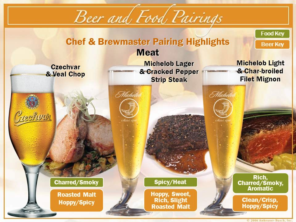 Chef & Brewmaster Pairing Highlights Meat Czechvar & Veal Chop Michelob Lager & Cracked Pepper Strip Steak Michelob Light & Char-broiled Filet Mignon Charred/Smoky Roasted Malt Hoppy/Spicy Clean/Crisp, Hoppy/Spicy Rich, Charred/Smoky, Aromatic Spicy/Heat Hoppy, Sweet, Rich, Slight Roasted Malt Food Key Beer Key